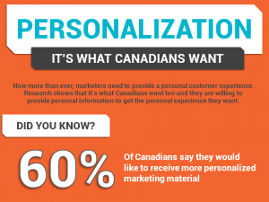 Personalization: It's What Canadians Want [Infographic]