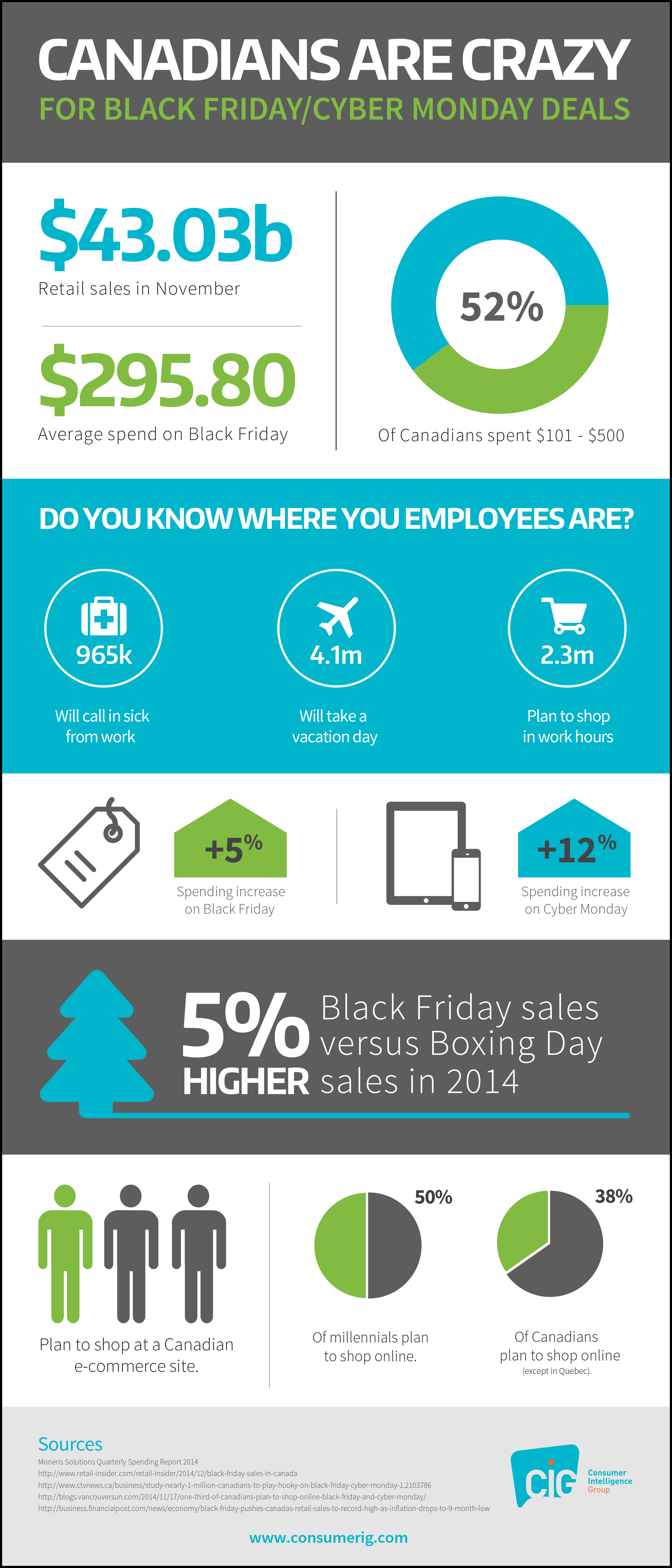 Black_Friday_Infographic-Final