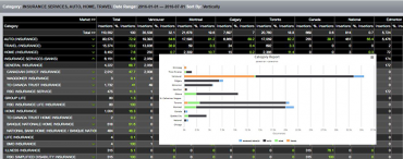 intelligentVIEW AdSpot media monitoring this RRSP Season