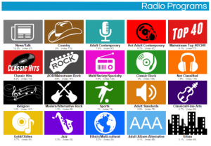 iVIEWReport_RadioPrograms_Blue