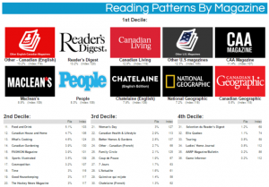 iVIEWReport_ReadingPatterns_Blue